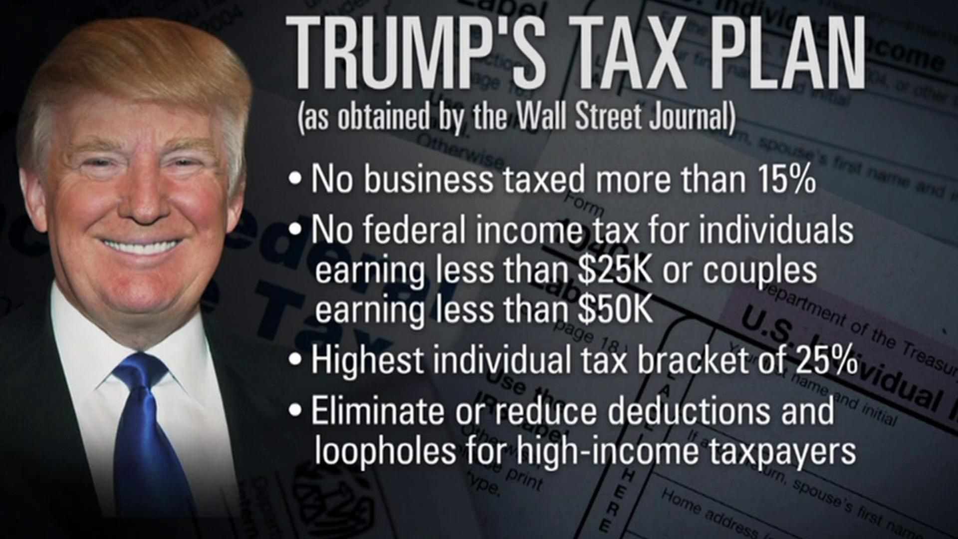 Image result for Trump tax reform